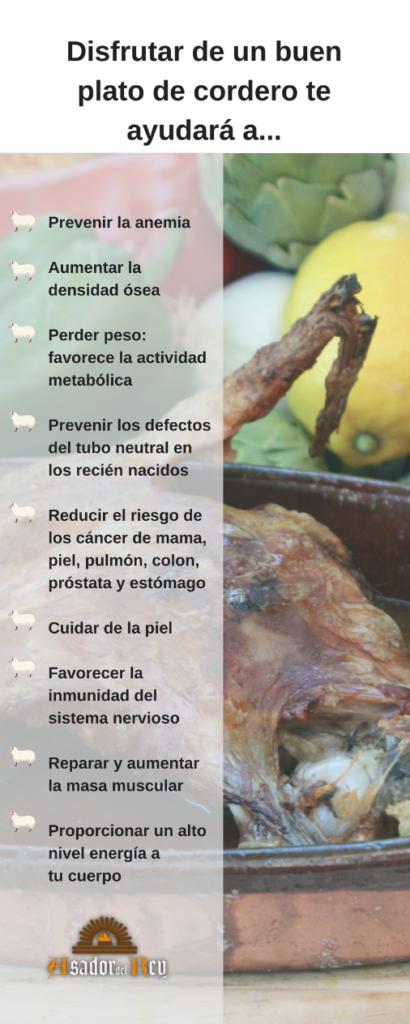 Carne de cordero: una gran fuente de proteínas y vitaminas