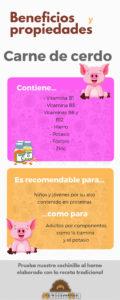 Beneficios y Propiedades de la Carne de Cerdo.